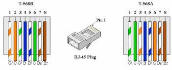 wiring diagram cat 6 cat5e rj45 wiring diagram instructions wall