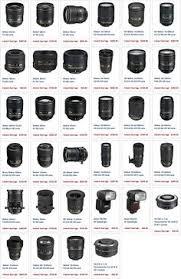 black friday dslr camera deals new nikon lens rebates nikon d3100 d7100 pinterest