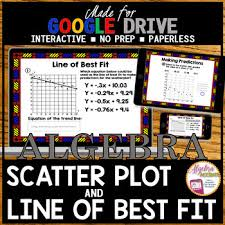 scatter plot and line of best fit made for google drive by