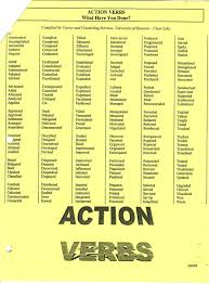 resume action words yale marvellous resume action verbs horsh beirut