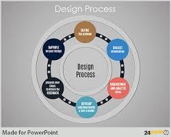 create impressive business process diagrams using ball bearings