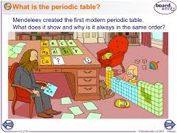 Why Was The Periodic Table Developed 11 Patterns In The Periodic Table V1 0