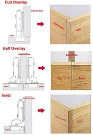 what is the inset of a cabinet hinge uxcell 304 stainless steel concealed self cabinet