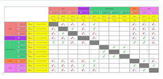 Requirements Traceability Matrix Template Excel Traceability Matrix And Link Graph Atlassian Marketplace