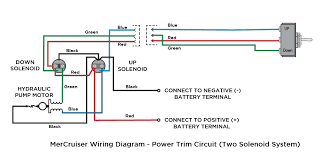 2 solenoid 2 switch oildyne pump wiring diagram page 1