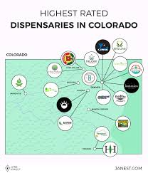 Map Of Colorado Dispensaries by The Highest Rated Dispensaries In Colorado Jane Street