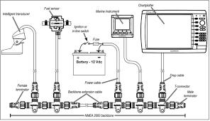 lowrance ethernet hub wiring diagram gandul 45 77 79 119