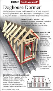 Half Round Dormer Roof Vents by Doghouse Dormer 1 Dormer Roof Pinterest Home Dogs And Photos