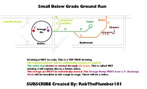 Basement Bathroom Rough Plumbing Drawings For Basement Plumbing Video U2013 Plumboogle Com