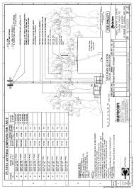 agenda of lismore city council 14 may 2013