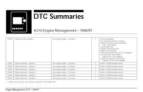 lexus rx300 p1354 check engine code p0300 the best engine in 2017