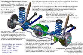 jeep jk suspension diagram 2019 jeep wrangler in depth part 2 suspension choices