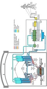 nuclear power as a basis for future electricity production in the