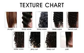 Black Hair Color Chart Extensions References