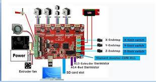 hictop 3d printer control board mpx 3 reprap arduino compatible