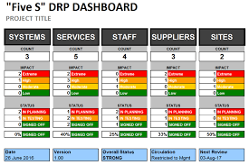 Simple Project Plan Template Excel Excel Disaster Recovery Plan Dashboard Template