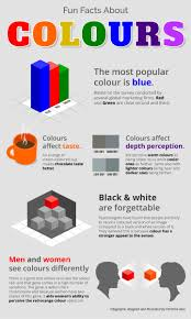 fun facts about colours web design development kitchener waterloo