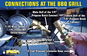 how to connect a bbq grill to an rv u0027s on board propane tank rvgeeks