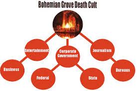 robertscourt com child sacrifice ceremonies at the bohemian grove