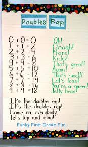 Doubles Worksheet Ks1 Best 20 Math Doubles Ideas On Pinterest Doubles Facts Doubles