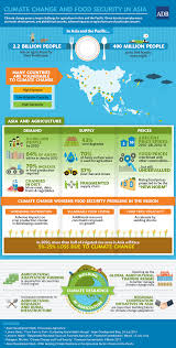 5 7 billion how will we feed 10 billion people news eco business asia