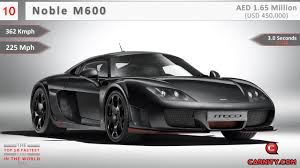 koenigsegg ultimate aero fastest car in the world carnity hub carnity