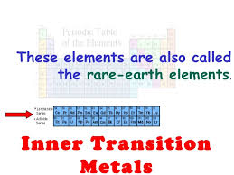 Alkaline Earth Metals On The Periodic Table Parts Of Periodic Table