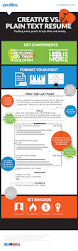 Indesign Resume Template 2017 Infographic Plain Text Resume Template Career Profiles
