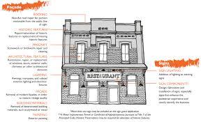 old town façade improvement program city of elk grove