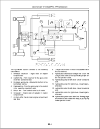 new holland skid steer wiring diagram wiring diagram and
