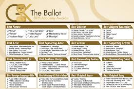 oscars 2017 download our printable ballot the gold knight