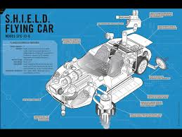 drool over the workshop manuals for 7 classic marvel vehicles