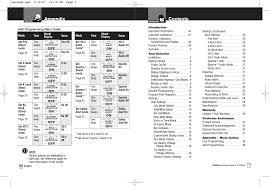 text layout programming guide xrs9950 radar detector user manual print layout 1 cobra electronics
