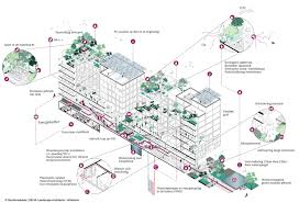 Kop Mall Map Kop Zuidas Studioninedots Delva Landscape Architects Skonk