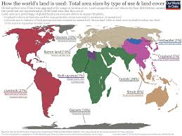 which food plant was native to the old world yields and land use in agriculture our world in data