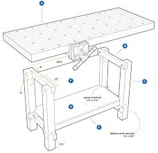 Woodworking Workbench Top Material by How To Build This Diy Workbench