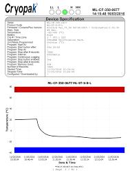 sonde de temperature cuisine de temperature best sonde de temprature sonde de temprature sonde