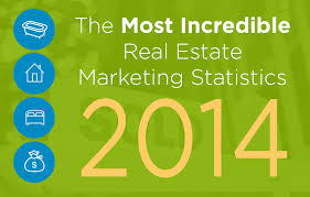 the most incredible real estate marketing stats of 2014 placester