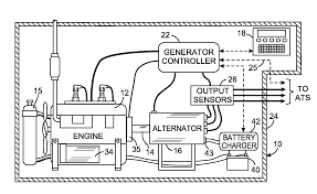 patent us20110172966 diagnostic method for an engine generator