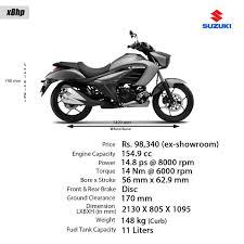 suzuki motorcycle black suzuki intruder 150 launched at inr 98 340 ex showroom delhi