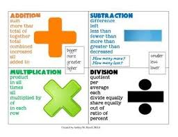 best 25 math key words ideas on pinterest anchor in word math
