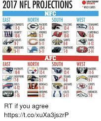Cowboys Saints Meme - 25 best memes about steelers ravens steelers ravens memes