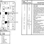 1987 ford f 250 fuse box diagram 1987 automotive wiring diagrams