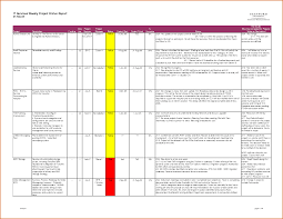 manager weekly report template daily project status report template loan templatesecklist meeting