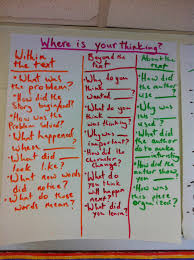 th Grade Writing Lesson Plans  Writing lesson plans  th grade     Writing Process Lesson Plans rd Grade