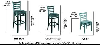 table bar counter standard height of stools talkfremont