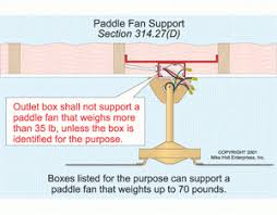 Installing A Ceiling Fan Box by Electrical Code For Installing Ceiling Fan Boxes