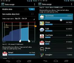 android data usage data usage on android for each app or all with ics