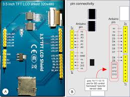 multi temperature humidity sensing with an arduino nano displayed