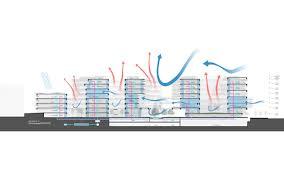 the interlace floor plan unstudio completed singapore university of technology u0026 design